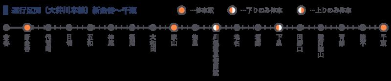 大井川鉄道|SLの停車駅